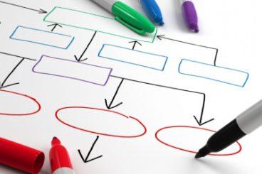 Module 3 - Behaviour change and health promotion frameworks